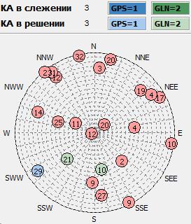 ГЛОНАСС модуль ГЕОС-3: подключение и ...